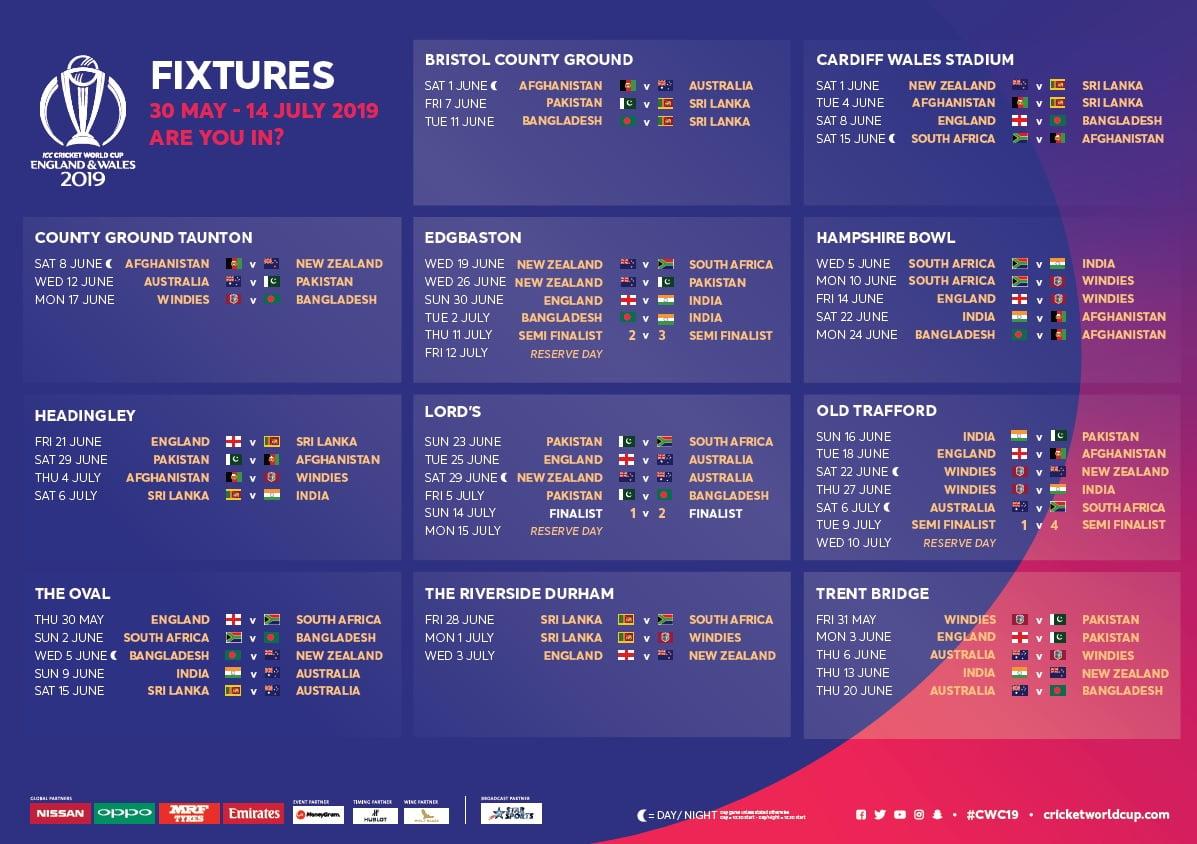 CWC-Fixtures